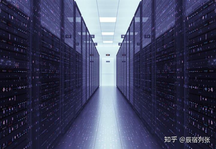 关于服务器线路BGP和CN2